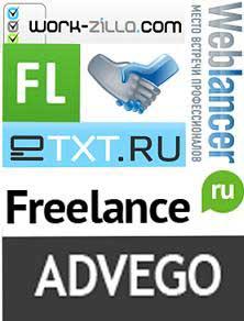 Логотипы бирж