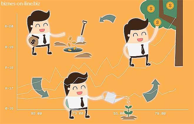 Изображение - Куда инвестировать деньги в нижнем тагиле, какой бизнес открыть get-investment